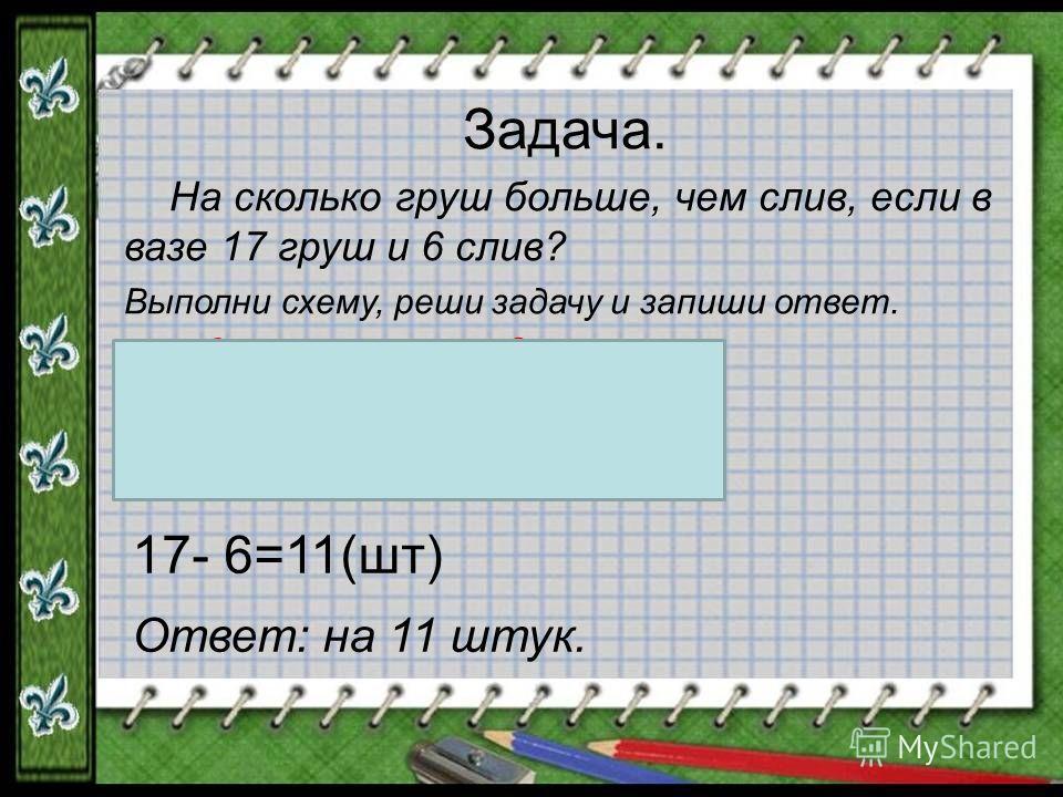 Задача. На сколько груш больше, чем слив, если в вазе 17 груш и 6 слив? Выполни схему, реши задачу и запиши ответ. 17- 6=11(шт) Ответ: на 11 штук. 17 ?6