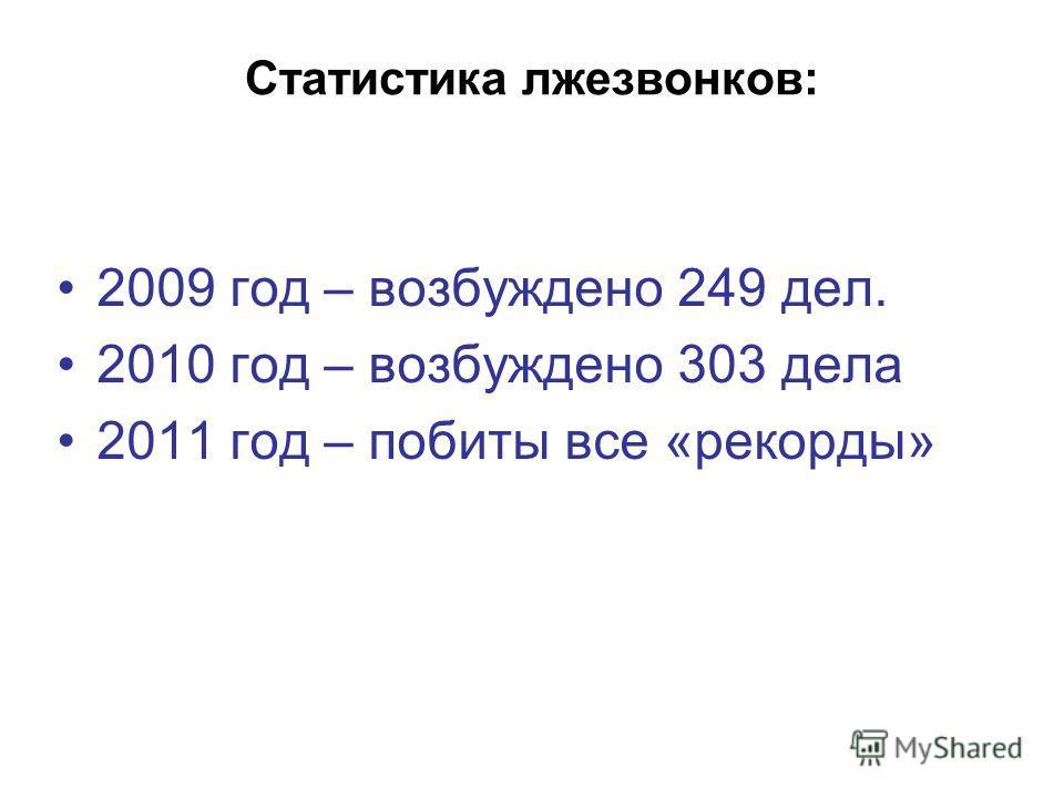 Статистика лжезвонков: 2009 год – возбуждено 249 дел. 2010 год – возбуждено 303 дела 2011 год – побиты все «рекорды»