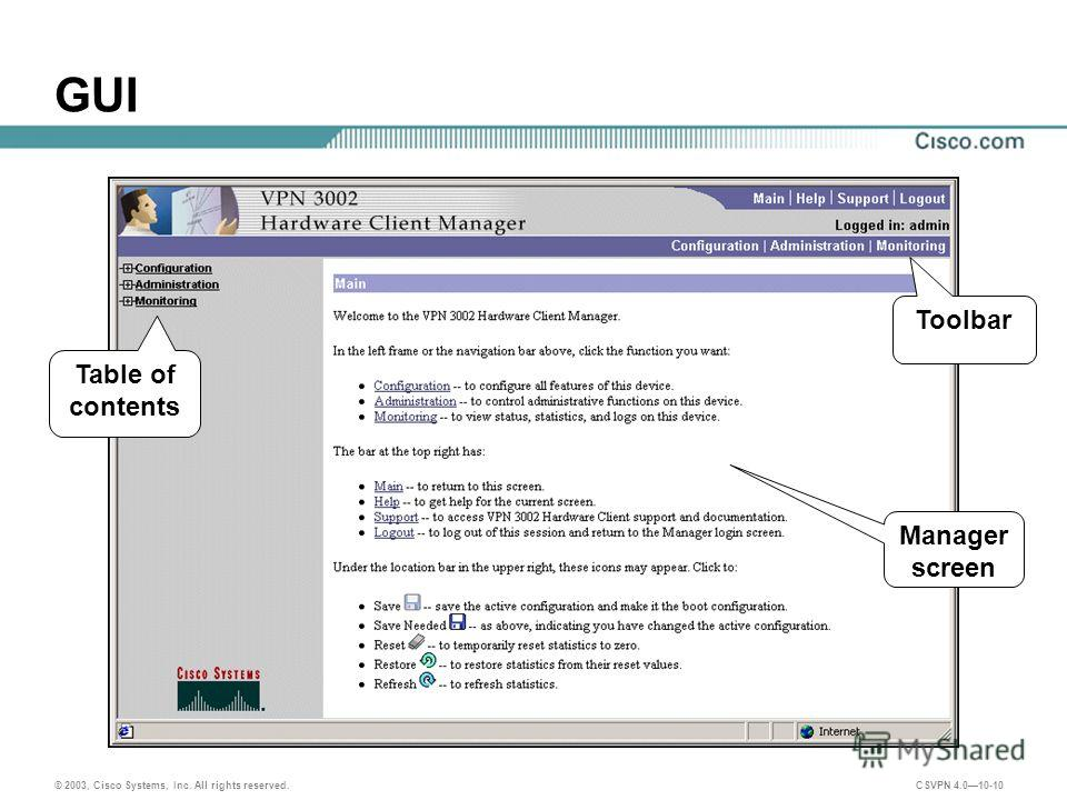 © 2003, Cisco Systems, Inc. All rights reserved. CSVPN 4.010-10 GUI Table of contents Toolbar Manager screen