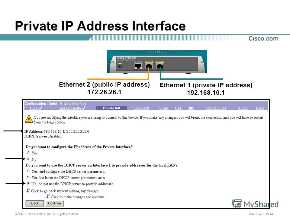 © 2003, Cisco Systems, Inc. All rights reserved. CSVPN 4.010-14 Private IP Address Interface Ethernet 1 (private IP address) 192.168.10.1 Ethernet 2 (public IP address) 172.26.26.1