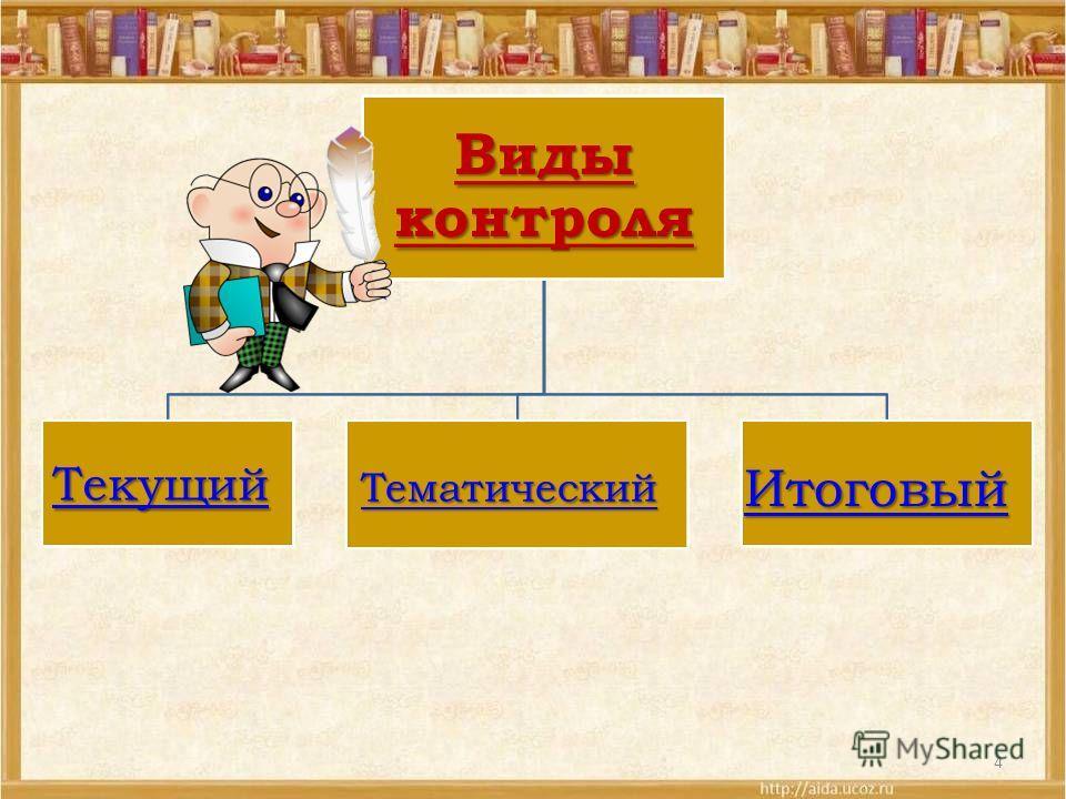 Контроль это соотношение достигнутых результатов с запланированными целями обучения это соотношение достигнутых результатов с запланированными целями обучения Цели Результаты 3