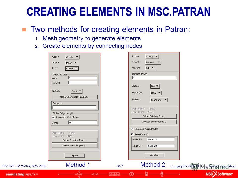 S4-6 NAS120, Section 4, May 2006 Copyright 2006 MSC.Software Corporation COMMONLY USED MSC.NASTRAN ELEMENTS