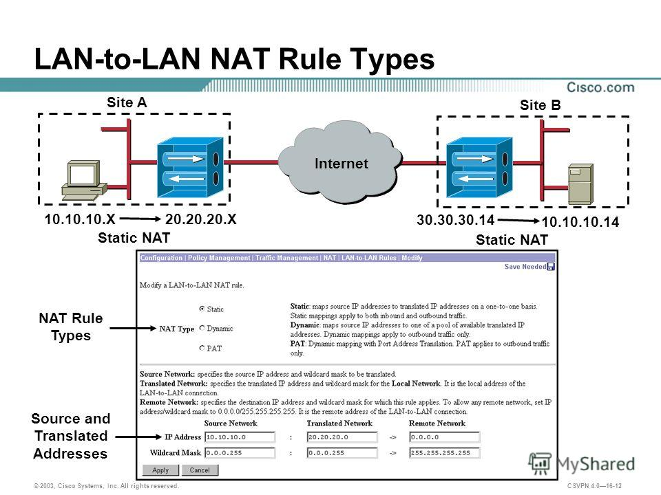 © 2003, Cisco Systems, Inc. All rights reserved. CSVPN 4.016-12 LAN-to-LAN NAT Rule Types Internet 10.10.10.14 30.30.30.14 20.20.20. X Static NAT 10.10.10. X NAT Rule Types Source and Translated Addresses Site A Site B