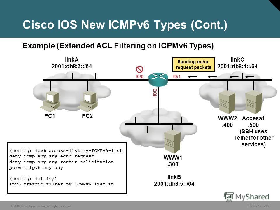 © 2006 Cisco Systems, Inc. All rights reserved.IP6FD v2.07-20 Example (Extended ACL Filtering on ICPMv6 Types) Cisco IOS New ICMPv6 Types (Cont.) (config) ipv6 access-list my-ICMPv6-list deny icmp any any echo-request deny icmp any any router-solicit