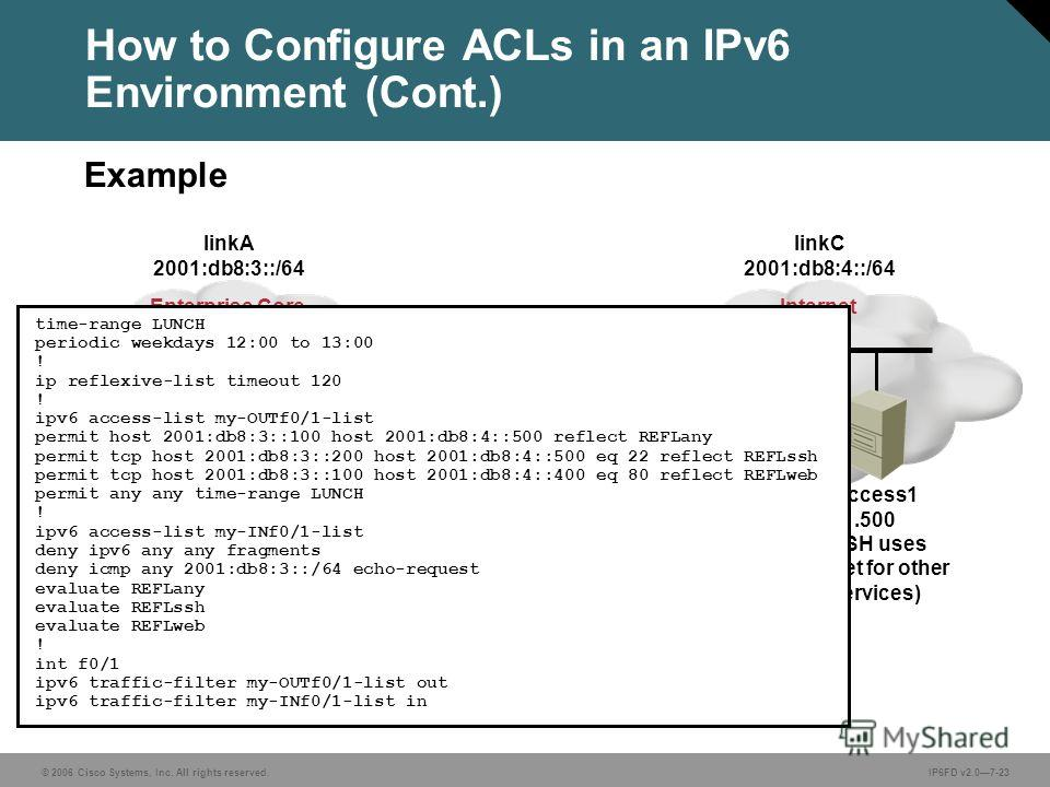 © 2006 Cisco Systems, Inc. All rights reserved.IP6FD v2.07-23 Example How to Configure ACLs in an IPv6 Environment (Cont.) Enterprise DMZ linkB 2001:db8:5::/64 linkA 2001:db8:3::/64 f0/0f0/1 f0/2 WWW1.300 PC1.100 PC2.200 WWW2.400 Access1.500 (SSH use