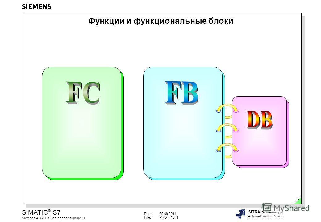 Date:29.09.2014 File:PRO1_10r.1 SIMATIC ® S7 Siemens AG 2003. Все права защищены. SITRAIN Training for Automation and Drives Функции и функциональные блоки