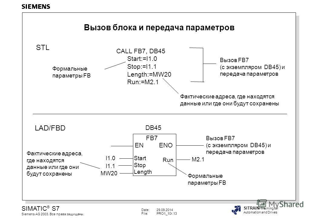 Date:29.09.2014 File:PRO1_10r.13 SIMATIC ® S7 Siemens AG 2003. Все права защищены. SITRAIN Training for Automation and Drives Вызов блока и передача параметров EN ENO FB7 DB45 Вызов FB7 (с экземпляром DB45) и передача параметров CALL FB7, DB45 Start: