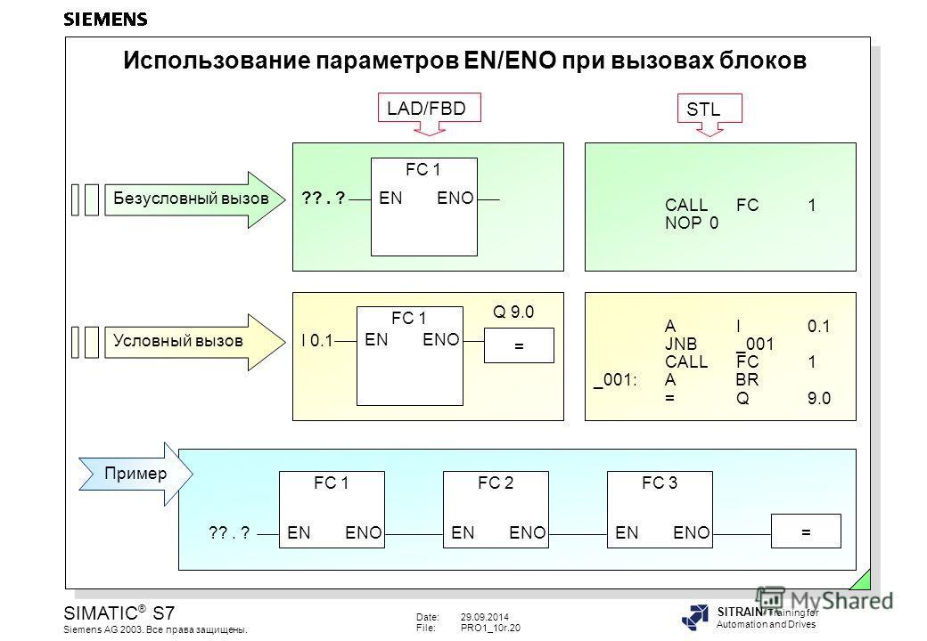 Date:29.09.2014 File:PRO1_10r.20 SIMATIC ® S7 Siemens AG 2003. Все права защищены. SITRAIN Training for Automation and Drives Использование параметров EN/ENO при вызовах блоков LAD/FBD STL CALLFC1 NOP 0 Пример ??. ? FC 1 ENENO FC 2 ENENO FC 3 ENENO=