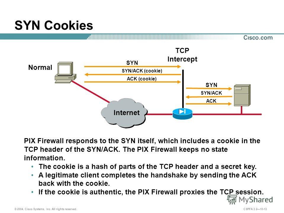 © 2004, Cisco Systems, Inc. All rights reserved. CSPFA 3.210-13 SYN Cookies Internet SYN SYN/ACK (cookie) ACK (cookie) Normal TCP Intercept SYN SYN/ACK ACK PIX Firewall responds to the SYN itself, which includes a cookie in the TCP header of the SYN/