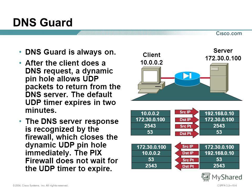 © 2004, Cisco Systems, Inc. All rights reserved. CSPFA 3.210-6 Client 10.0.0.2 Server 172.30.0.100 10.0.0.2192.168.0.10 172.30.0.100 2543 53 172.30.0.100 10.0.0.2192.168.0.10 53 2543 Src IP Dst IP Src Pt Dst Pt Src IP Dst IP Src Pt Dst Pt DNS Guard D