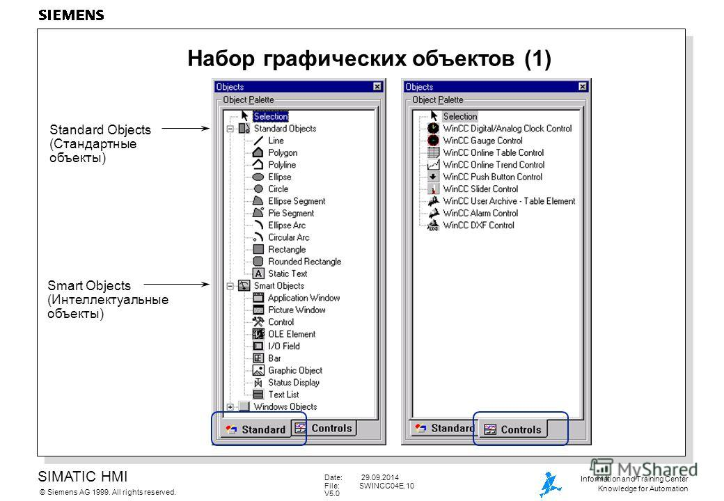 SIMATIC HMI Siemens AG 1999. All rights reserved.© Information and Training Center Knowledge for Automation Date: 29.09.2014 File:SWINCC04E.10 V5.0 Набор графических объектов (1) Smart Objects (Интеллектуальные объекты) Standard Objects (Стандартные
