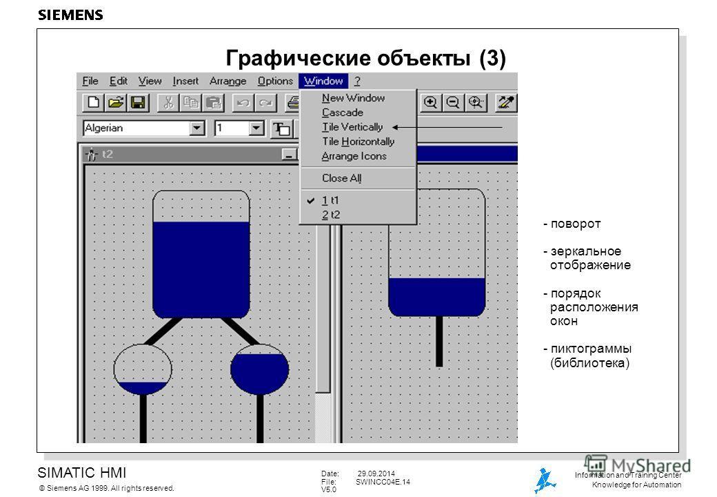 SIMATIC HMI Siemens AG 1999. All rights reserved.© Information and Training Center Knowledge for Automation Date: 29.09.2014 File:SWINCC04E.14 V5.0 Графические объекты (3) - поворот - зеркальное отображение - порядок расположения окон - пиктограммы (