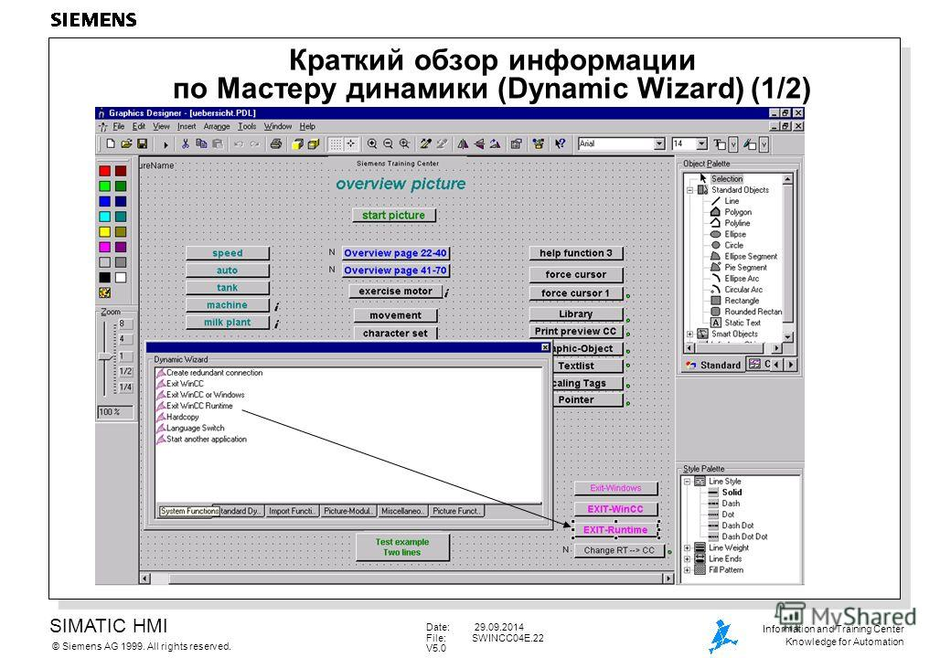 SIMATIC HMI Siemens AG 1999. All rights reserved.© Information and Training Center Knowledge for Automation Date: 29.09.2014 File:SWINCC04E.22 V5.0 Краткий обзор информации по Мастеру динамики (Dynamic Wizard) (1/2)