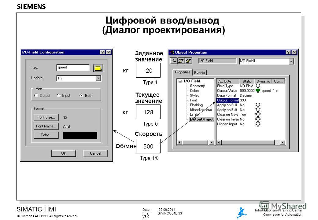 SIMATIC HMI Siemens AG 1999. All rights reserved.© Information and Training Center Knowledge for Automation Date: 29.09.2014 File:SWINCC04E.33 V5.0 Цифровой ввод/вывод (Диалог проектирования) Type 1 128 Текущее значение 500 Скорость Об/мин кг 20 Зада
