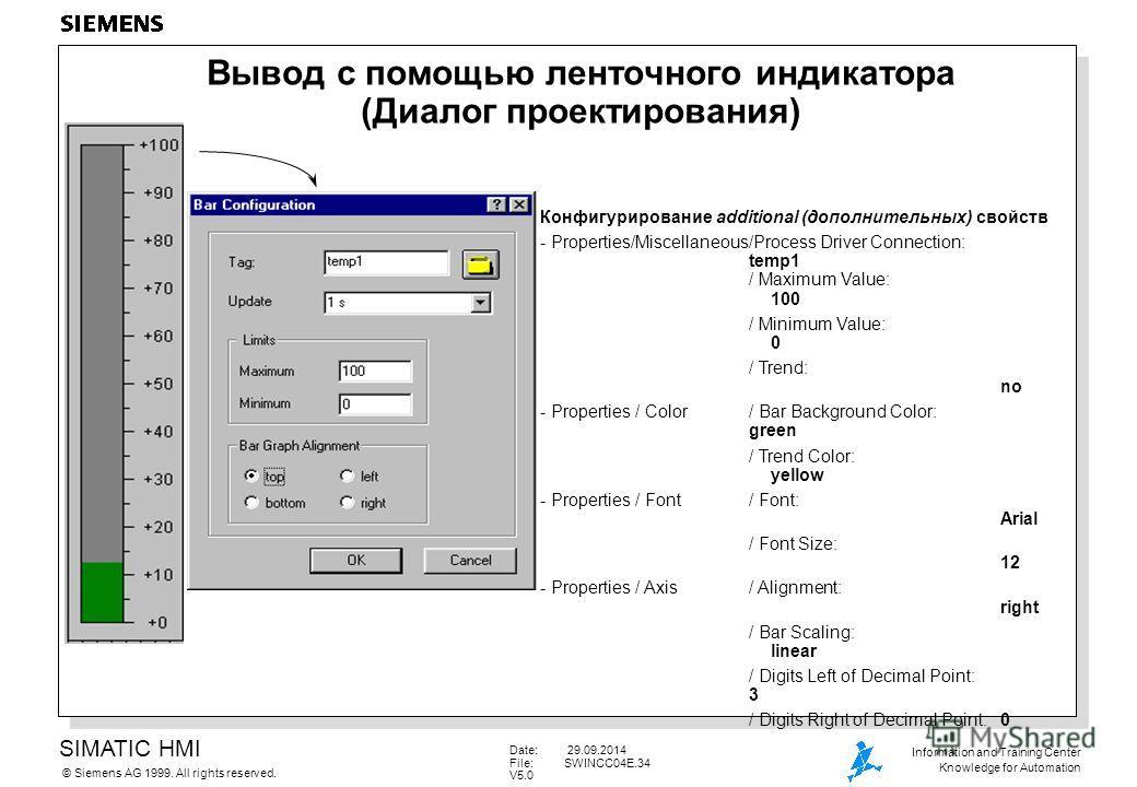 SIMATIC HMI Siemens AG 1999. All rights reserved.© Information and Training Center Knowledge for Automation Date: 29.09.2014 File:SWINCC04E.34 V5.0 Вывод с помощью ленточного индикатора (Диалог проектирования) Конфигурирование additional (дополнитель