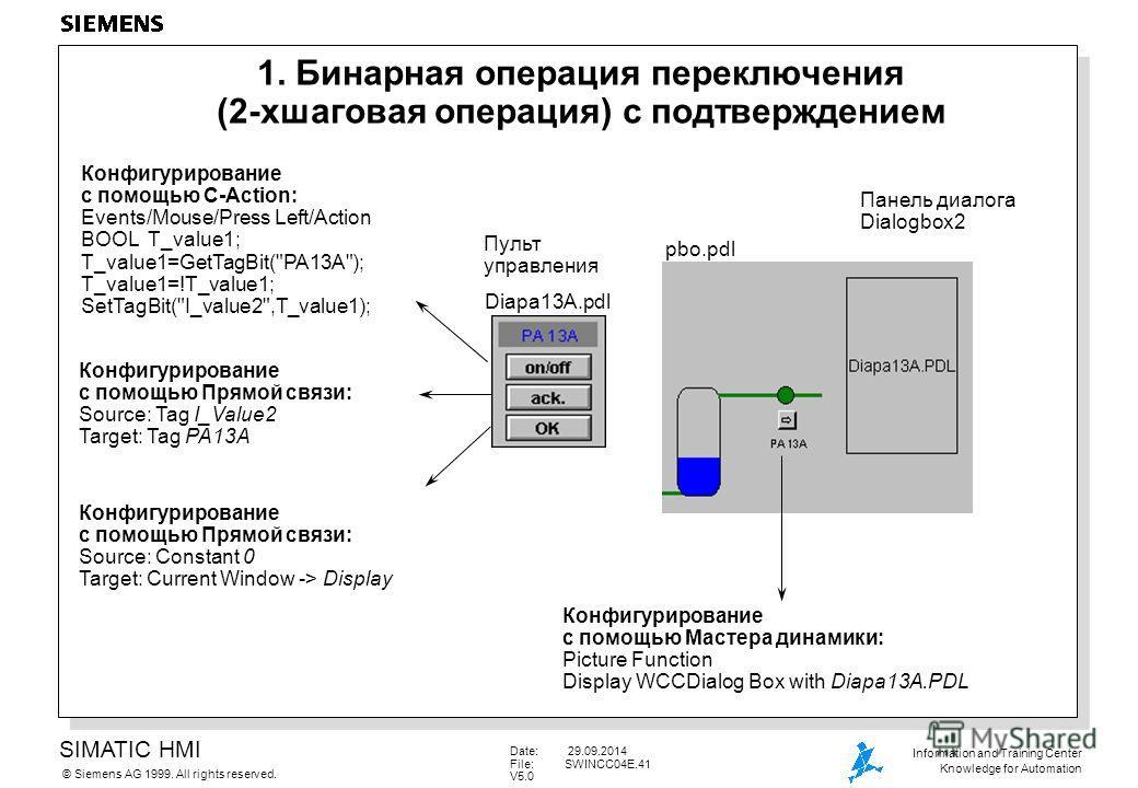 SIMATIC HMI Siemens AG 1999. All rights reserved.© Information and Training Center Knowledge for Automation Date: 29.09.2014 File:SWINCC04E.41 V5.0 1. Бинарная операция переключения (2-хшаговая операция) с подтверждением Конфигурирование с помощью C-