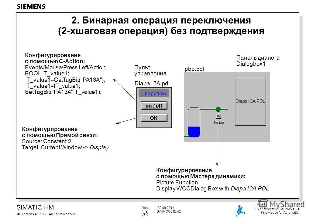 SIMATIC HMI Siemens AG 1999. All rights reserved.© Information and Training Center Knowledge for Automation Date: 29.09.2014 File:SWINCC04E.42 V5.0 2. Бинарная операция переключения (2-хшаговая операция) без подтверждения Конфигурирование с помощью C
