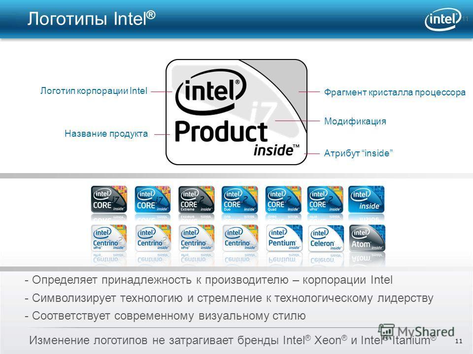 11 Логотипы Intel ® Логотип корпорации Intel Название продукта Фрагмент кристалла процессора Модификация Атрибут inside - Определяет принадлежность к производителю – корпорации Intel - Символизирует технологию и стремление к технологическому лидерств