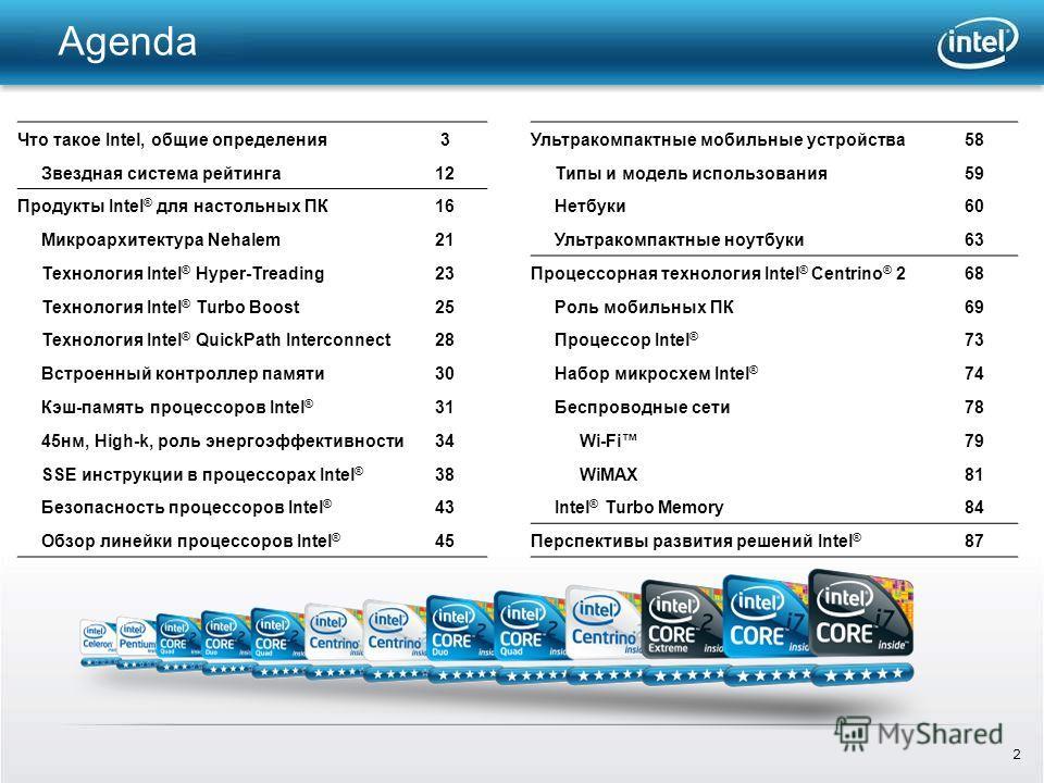2 Что такое Intel, общие определения 3 Звездная система рейтинга 12 Продукты Intel ® для настольных ПК16 Микроархитектура Nehalem21 Технология Intel ® Hyper-Treading23 Технология Intel ® Turbo Boost25 Технология Intel ® QuickPath Interconnect28 Встро