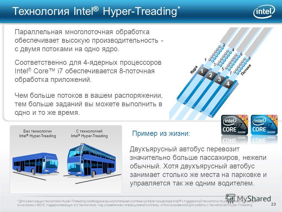 23 Технология Intel ® Hyper-Treading * Параллельная многопоточная обработка обеспечивает высокую производительность - с двумя потоками на одно ядро. Чем больше потоков в вашем распоряжении, тем больше заданий вы можете выполнить в одно и то же время.