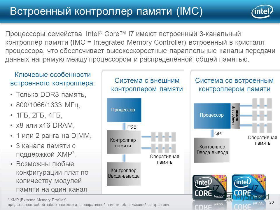 30 Встроенный контроллер памяти (IMC) Процессор Контроллер памяти Контроллер Ввода-вывода Контроллер Ввода-вывода Оперативная память FSB QPI Оперативная память Контроллер памяти Только DDR3 память, 800/1066/1333 МГц, 1ГБ, 2ГБ, 4ГБ, x8 или x16 DRAM, 1