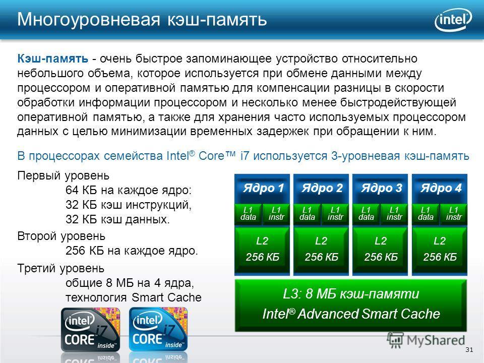31 Многоуровневая кэш-память Кэш-память - очень быстрое запоминающее устройство относительно небольшого объема, которое используется при обмене данными между процессором и оперативной памятью для компенсации разницы в скорости обработки информации пр