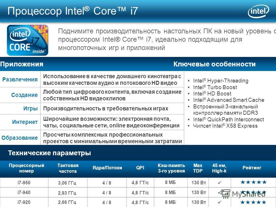 49 Intel ® Hyper-Threading Intel ® Turbo Boost Intel ® HD Boost Intel ® Advanced Smart Cache Встроенный 3-канальный контроллер памяти DDR3 Intel ® QuickPath Interconnect Чипсет Intel ® X58 Express Развлечения Использование в качестве домашнего киноте