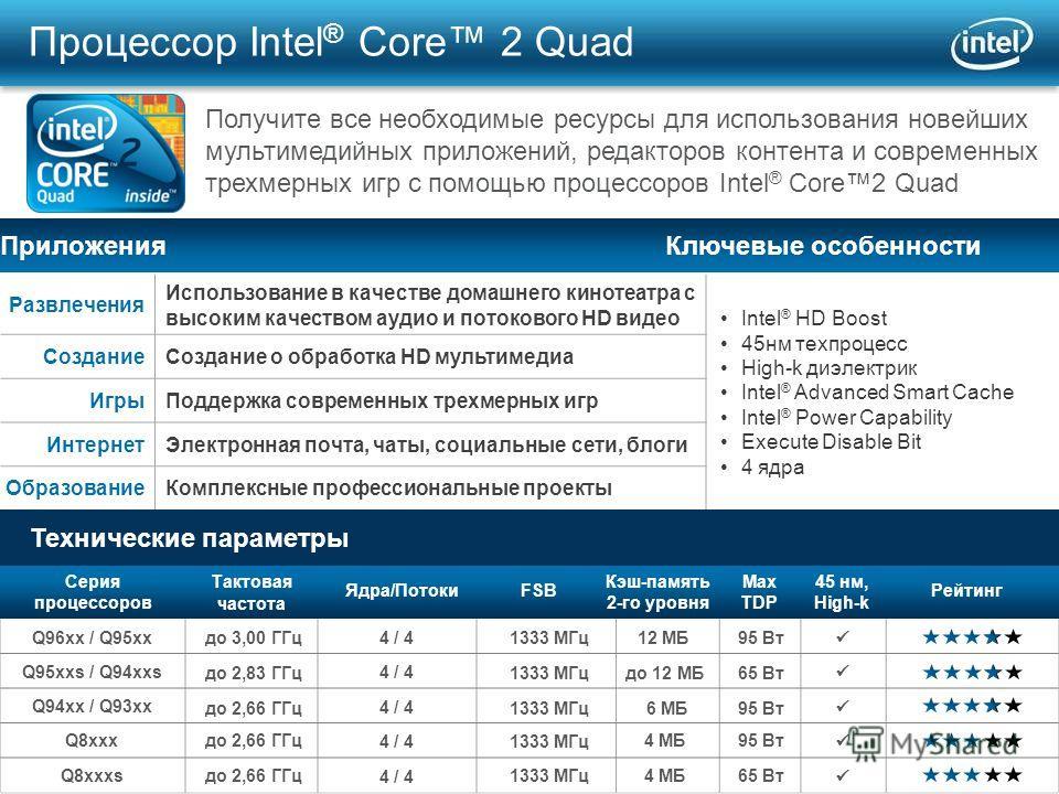 51 Intel ® HD Boost 45 нм техпроцесс High-k диэлектрик Intel ® Advanced Smart Cache Intel ® Power Capability Execute Disable Bit 4 ядра Развлечения Использование в качестве домашнего кинотеатра с высоким качеством аудио и потокового HD видео Создание