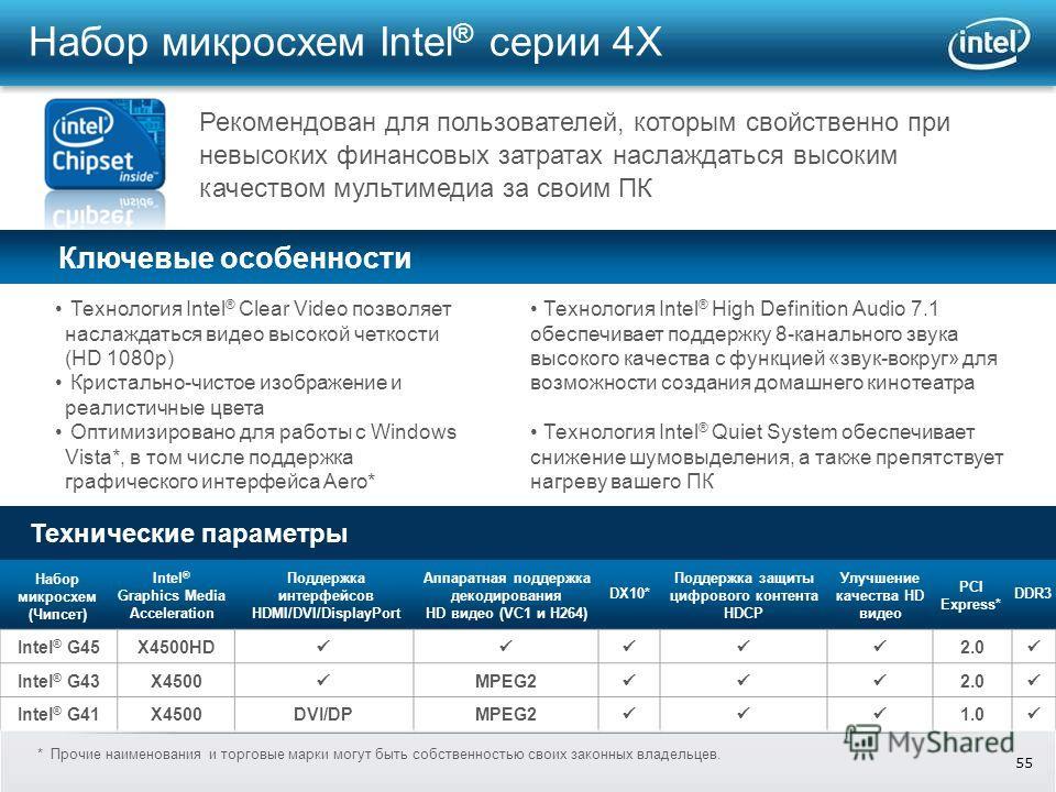 55 Набор микросхем Intel ® серии 4X Рекомендован для пользователей, которым свойственно при невысоких финансовых затратах наслаждаться высоким качеством мультимедиа за своим ПК Ключевые особенности Технология Intel ® Clear Video позволяет наслаждатьс