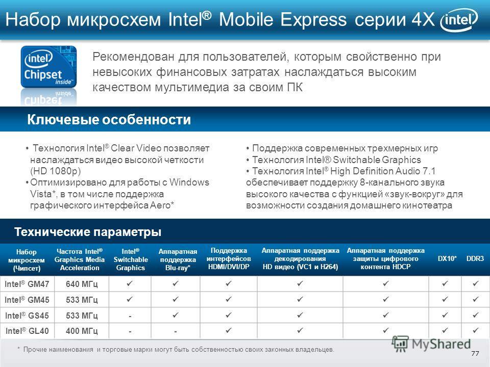 77 Набор микросхем Intel ® Mobile Express серии 4X Рекомендован для пользователей, которым свойственно при невысоких финансовых затратах наслаждаться высоким качеством мультимедиа за своим ПК Ключевые особенности Технология Intel ® Clear Video позвол
