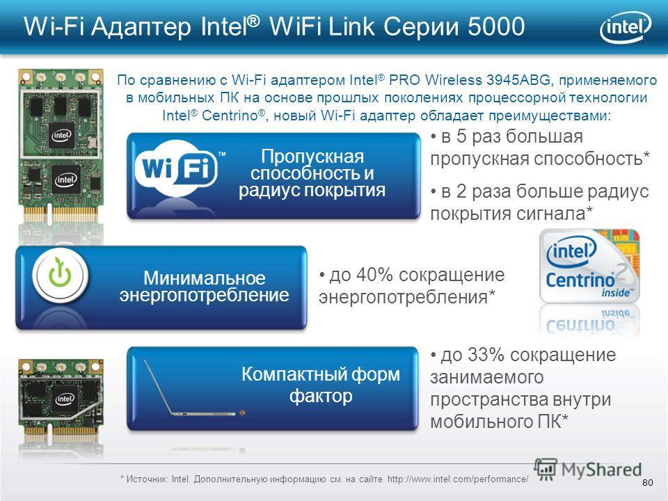 80 Пропускная способность и радиус покрытия Минимальное энергопотребление Компактный форм фактор Wi-Fi Адаптер Intel ® WiFi Link Серии 5000 в 5 раз большая пропускная способность* в 2 раза больше радиус покрытия сигнала* до 40% сокращение энергопотре