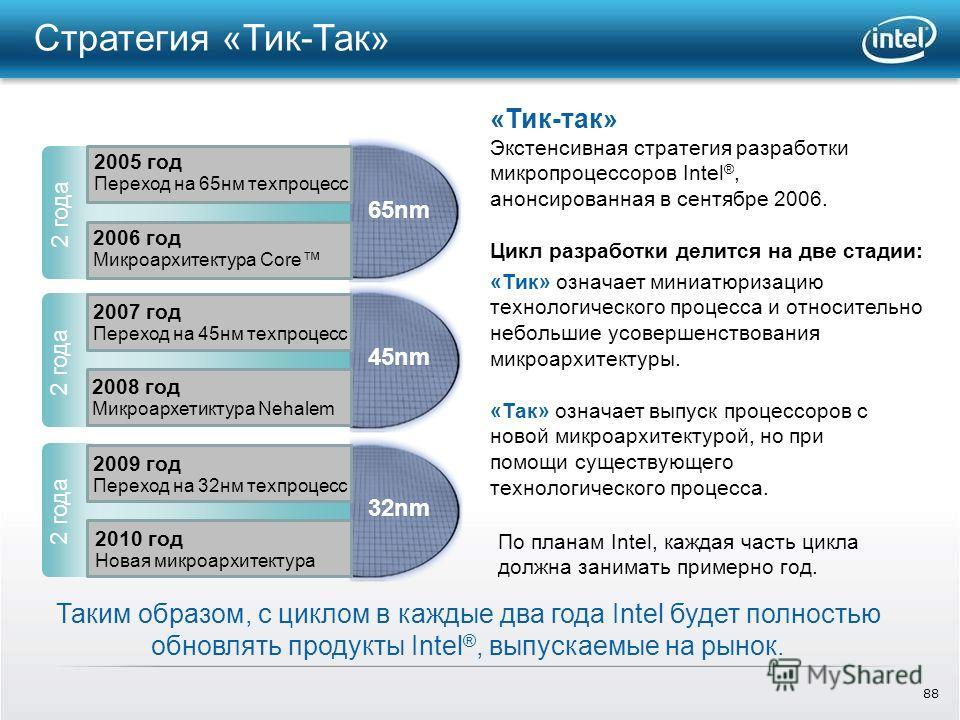 88 Стратегия «Тик-Так» 2 года 45nm 32nm 65nm 2 года 2009 год Переход на 32 нм техпроцесс 2010 год Новая микроархитектура 2007 год Переход на 45 нм техпроцесс 2008 год Микроархетиктура Nehalem 2005 год Переход на 65 нм техпроцесс 2006 год Микроархитек