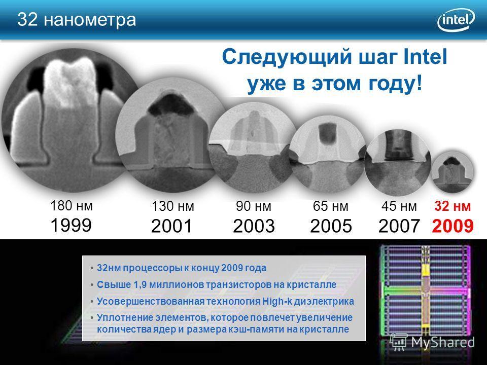 89 180 нм 1999 130 нм 2001 90 нм 2003 65 нм 2005 45 нм 2007 32 нм 2009 32 нанометра Следующий шаг Intel уже в этом году! 32 нм процессоры к концу 2009 года Свыше 1,9 миллионов транзисторов на кристалле Усовершенствованная технология High-k диэлектрик
