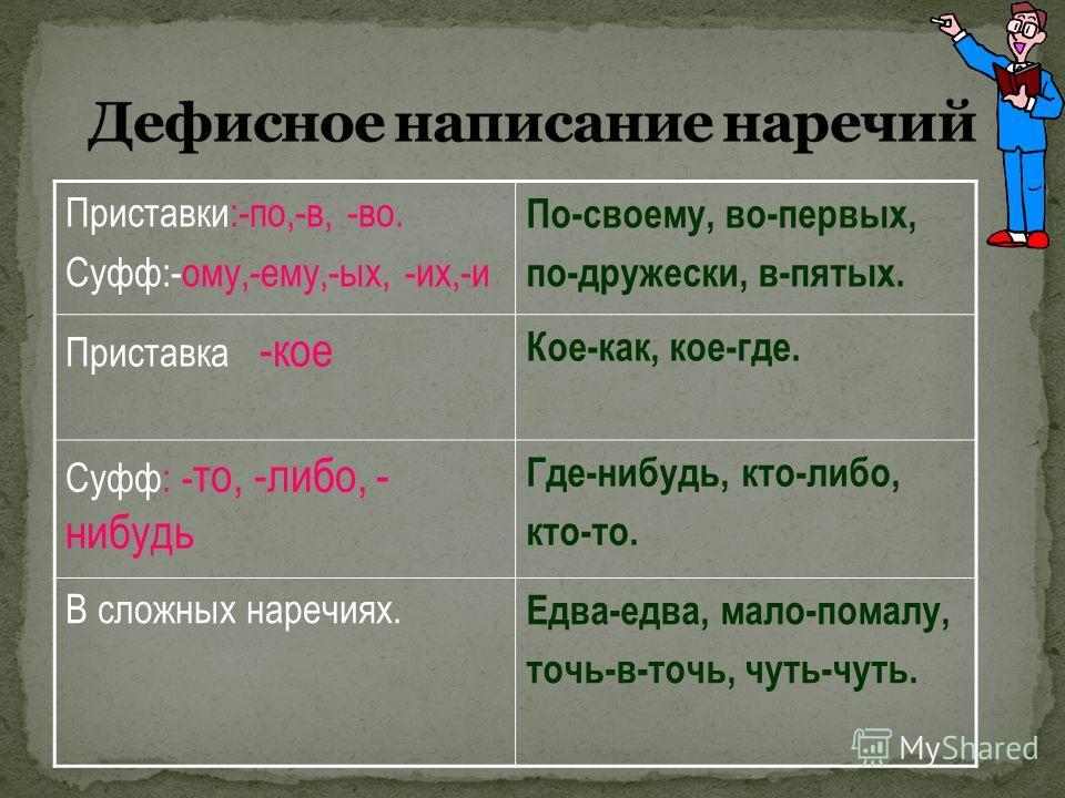 6. ТИХО