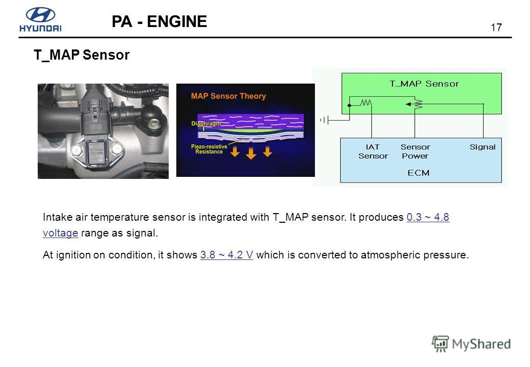 17 PA - ENGINE Intake air temperature sensor is integrated with T_MAP sensor. It produces 0.3 ~ 4.8 voltage range as signal. At ignition on condition, it shows 3.8 ~ 4.2 V which is converted to atmospheric pressure. T_MAP Sensor