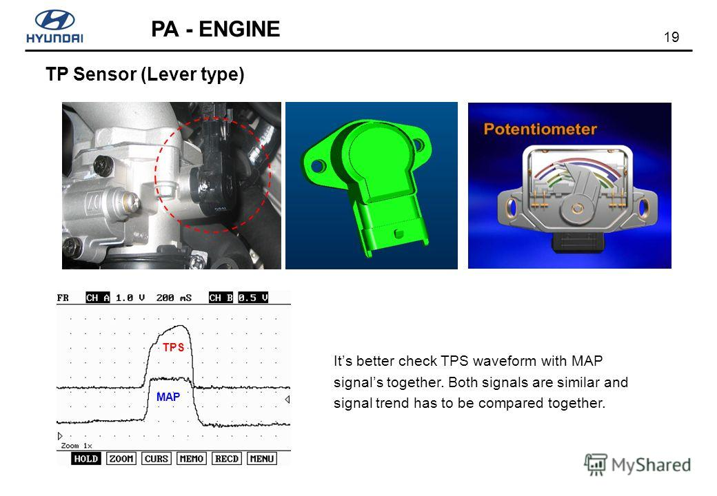 19 PA - ENGINE TP Sensor (Lever type) MAP TPS Its better check TPS waveform with MAP signals together. Both signals are similar and signal trend has to be compared together.