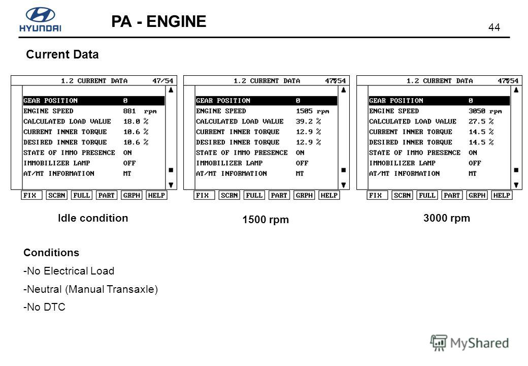 44 PA - ENGINE Current Data Idle condition 1500 rpm 3000 rpm Conditions -No Electrical Load -Neutral (Manual Transaxle) -No DTC