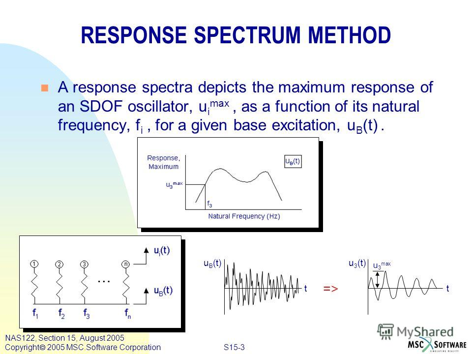 S15-3 NAS122, Section 15, August 2005 Copyright 2005 MSC.Software Corporation RESPONSE SPECTRUM METHOD n A response spectra depicts the maximum response of an SDOF oscillator, u i max, as a function of its natural frequency, f i, for a given base exc