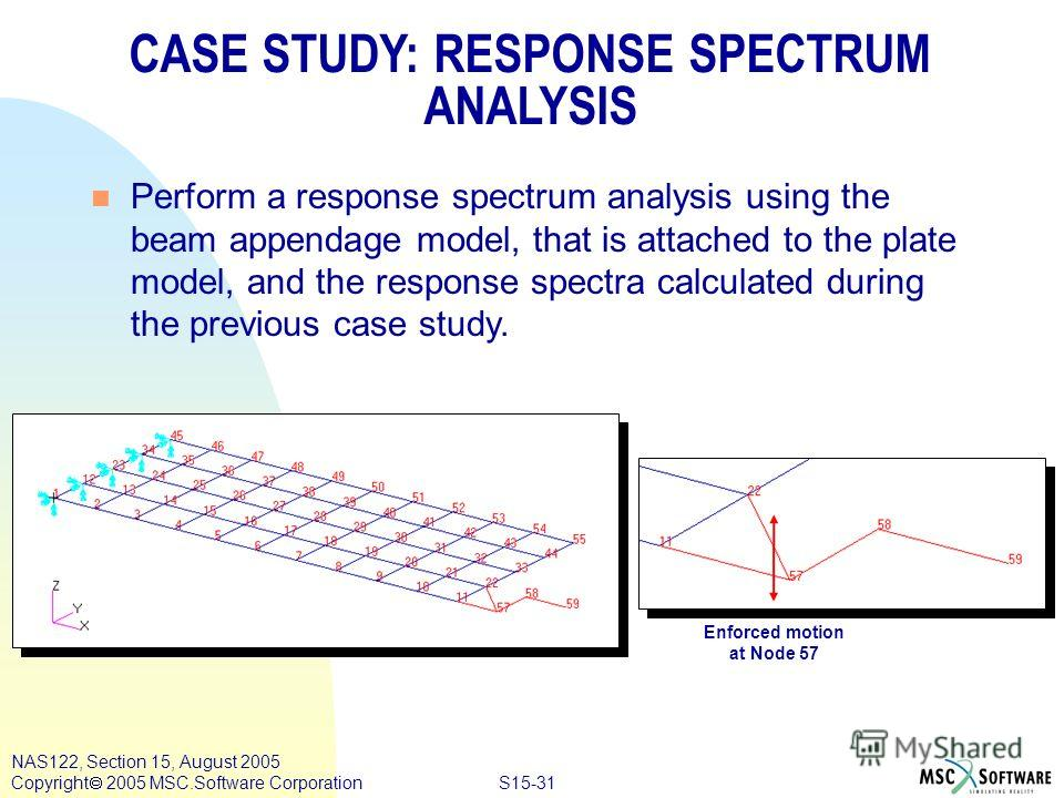 S15-31 NAS122, Section 15, August 2005 Copyright 2005 MSC.Software Corporation CASE STUDY: RESPONSE SPECTRUM ANALYSIS n Perform a response spectrum analysis using the beam appendage model, that is attached to the plate model, and the response spectra