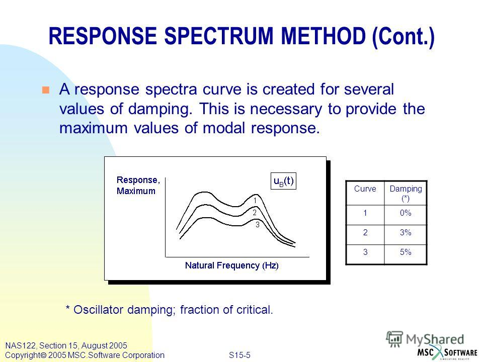 S15-5 NAS122, Section 15, August 2005 Copyright 2005 MSC.Software Corporation n A response spectra curve is created for several values of damping. This is necessary to provide the maximum values of modal response. * Oscillator damping; fraction of cr