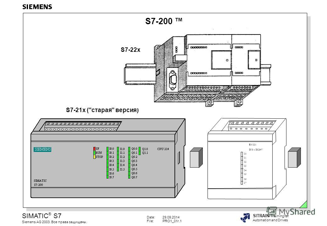 Date:29.09.2014 File:PRO1_01r.1 SIMATIC ® S7 Siemens AG 2003. Все права защищены. SITRAIN Training for Automation and Drives S7-200 EM 221 DI 8 x DC24V I.0 I.1 I.2 I.3 I.4 I.5 I.6 I.7 S7-21x (старая версия) S7-22x