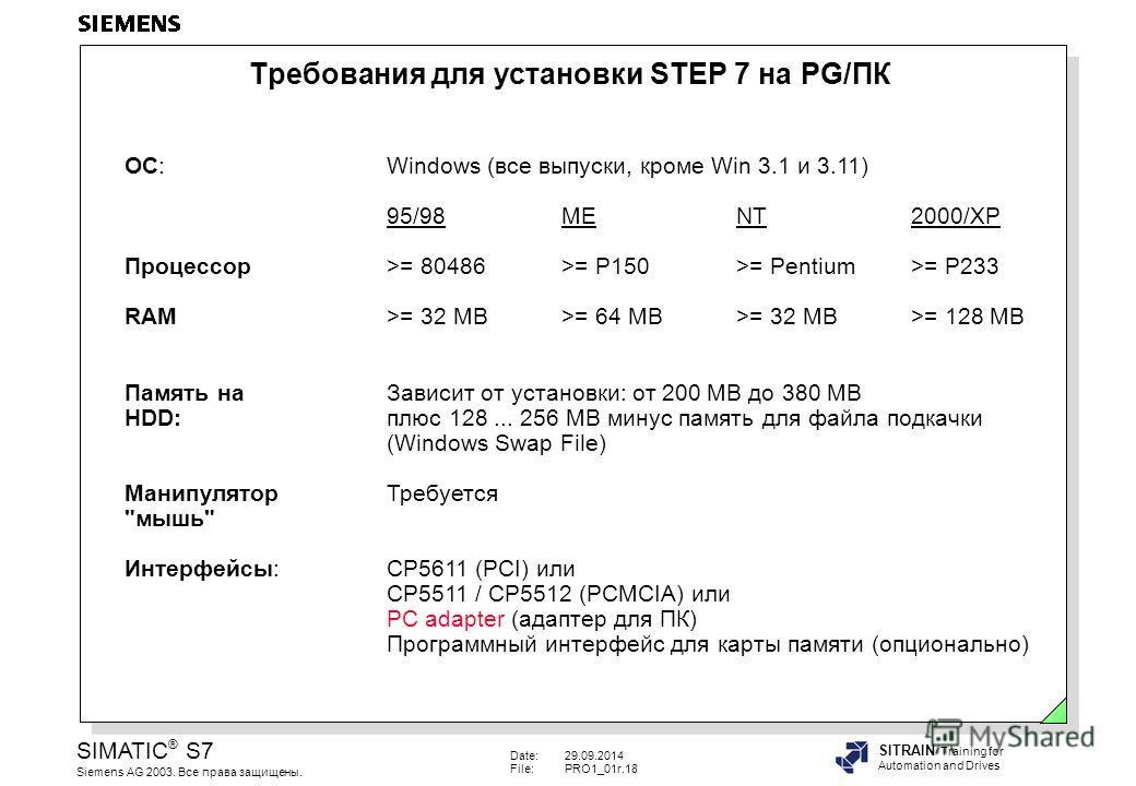 Date:29.09.2014 File:PRO1_01r.18 SIMATIC ® S7 Siemens AG 2003. Все права защищены. SITRAIN Training for Automation and Drives Требования для установки STEP 7 на PG/ПК ОС:Windows (все выпуски, кроме Win 3.1 и 3.11) 95/98MENT2000/XP Процессор>= 80486>=