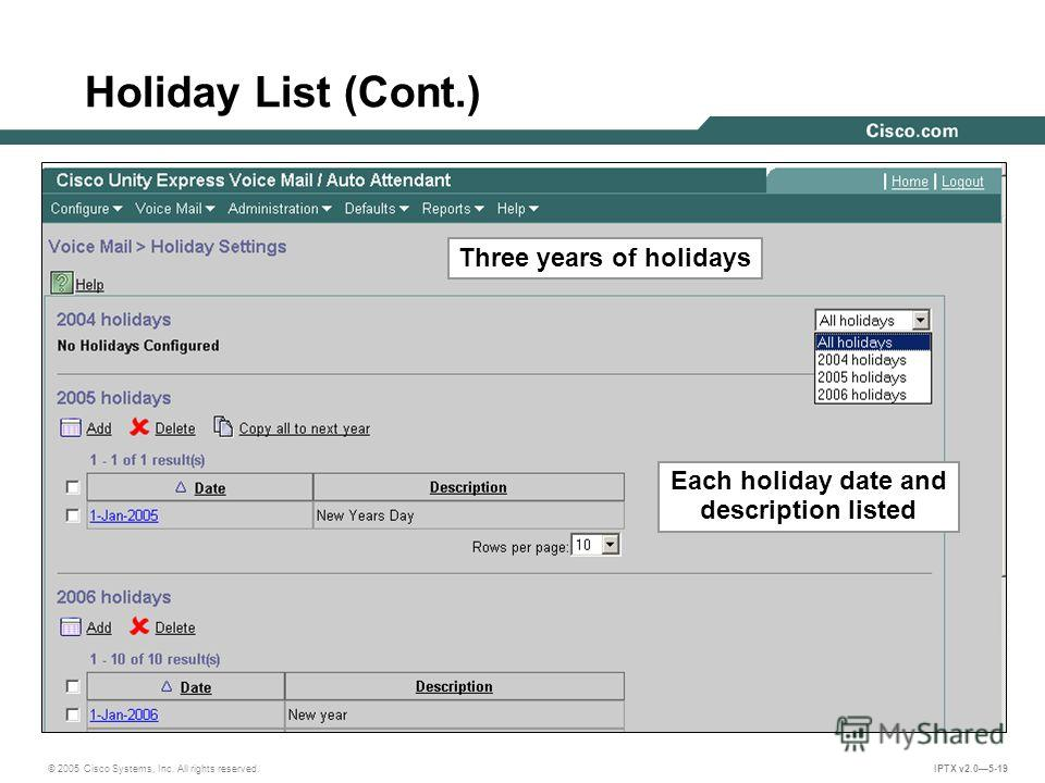 © 2005 Cisco Systems, Inc. All rights reserved. IPTX v2.05-19 Holiday List (Cont.) Three years of holidays Each holiday date and description listed