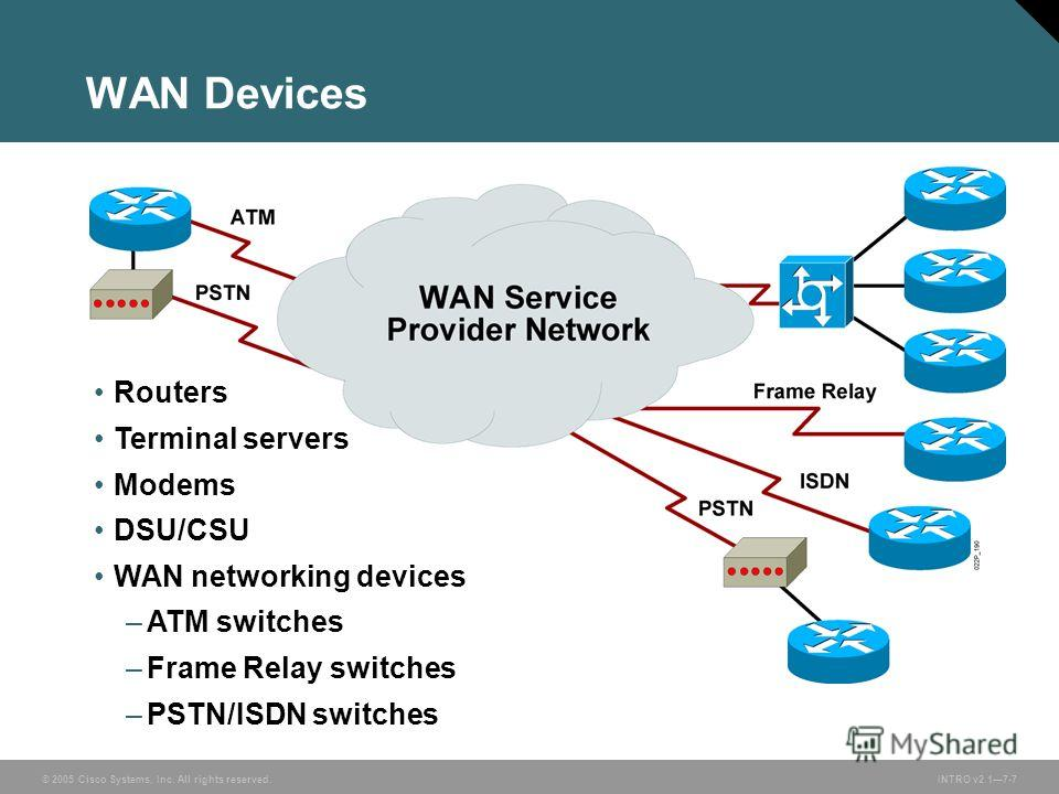 © 2005 Cisco Systems, Inc. All rights reserved.INTRO v2.17-7 WAN Devices Routers Terminal servers Modems DSU/CSU WAN networking devices –ATM switches –Frame Relay switches –PSTN/ISDN switches