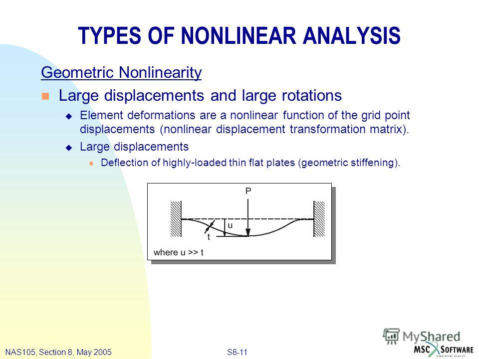 S8-11NAS105, Section 8, May 2005 TYPES OF NONLINEAR ANALYSIS Geometric Nonlinearity n Large displacements and large rotations u Element deformations are a nonlinear function of the grid point displacements (nonlinear displacement transformation matri