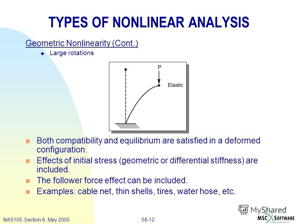 S8-12NAS105, Section 8, May 2005 TYPES OF NONLINEAR ANALYSIS Geometric Nonlinearity (Cont.) u Large rotations n Both compatibility and equilibrium are satisfied in a deformed configuration. n Effects of initial stress (geometric or differential stiff