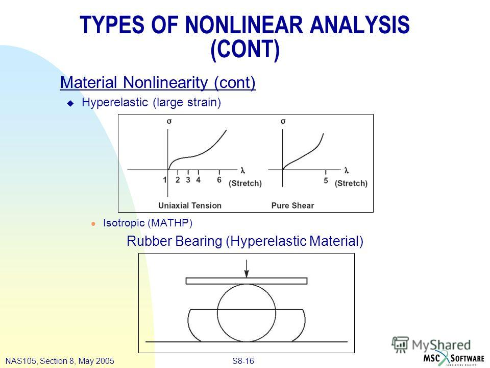 S8-16NAS105, Section 8, May 2005 TYPES OF NONLINEAR ANALYSIS (CONT) Material Nonlinearity (cont) u Hyperelastic (large strain) l Isotropic (MATHP) Rubber Bearing (Hyperelastic Material)