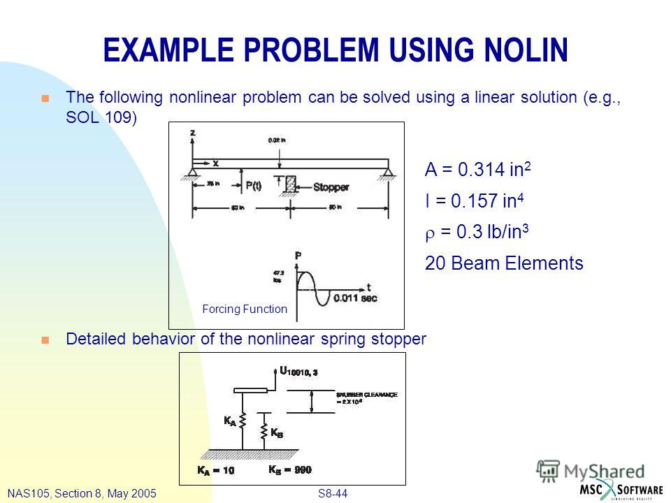 S8-44NAS105, Section 8, May 2005 EXAMPLE PROBLEM USING NOLIN n The following nonlinear problem can be solved using a linear solution (e.g., SOL 109) n Detailed behavior of the nonlinear spring stopper A = 0.314 in 2 I = 0.157 in 4 = 0.3 lb/in 3 20 Be