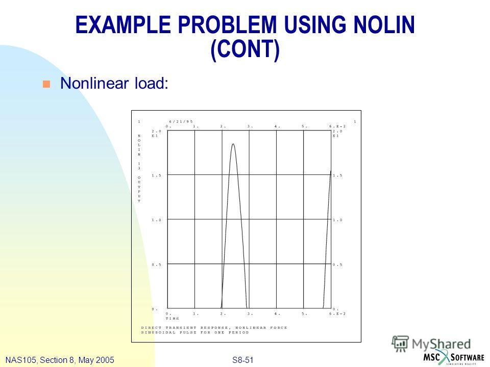 S8-51NAS105, Section 8, May 2005 EXAMPLE PROBLEM USING NOLIN (CONT) n Nonlinear load: