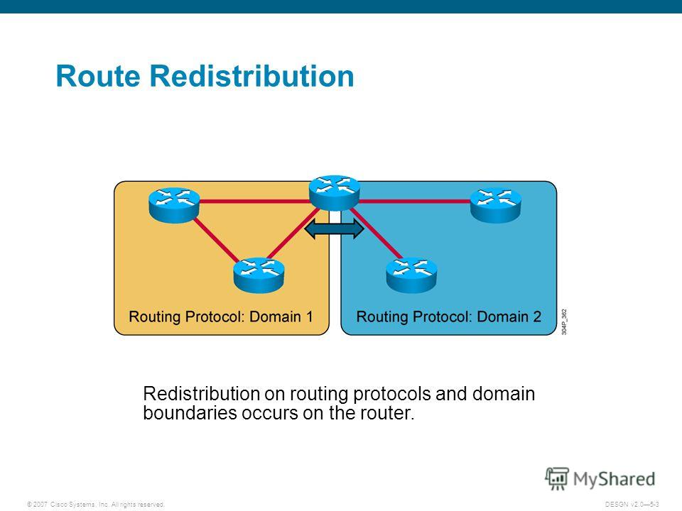 © 2007 Cisco Systems, Inc. All rights reserved.DESGN v2.05-3 Route Redistribution Redistribution on routing protocols and domain boundaries occurs on the router.
